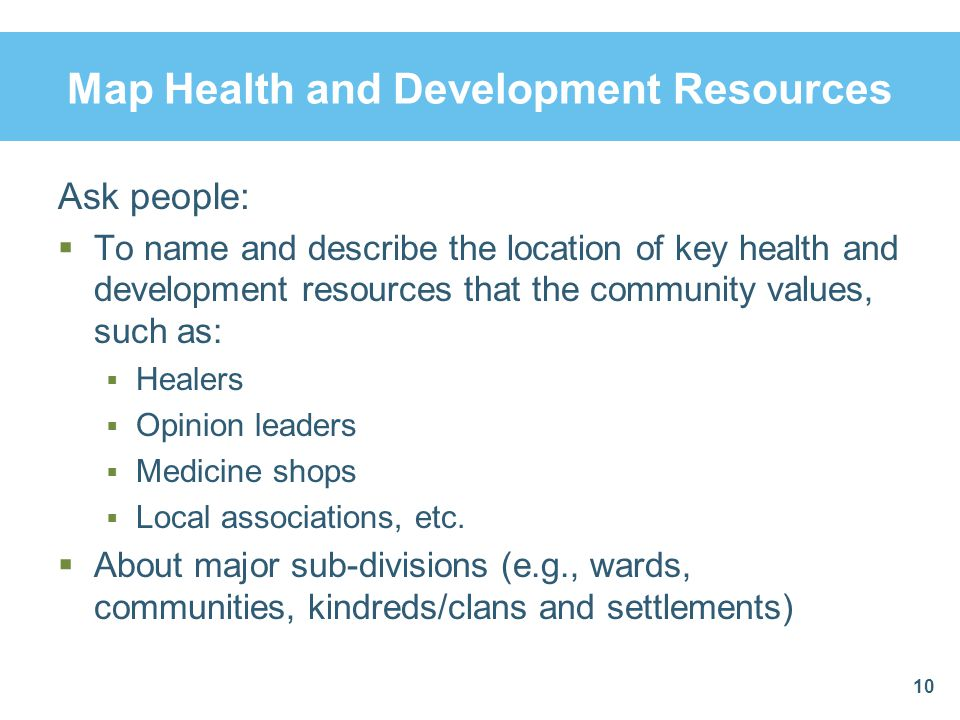 Map Health and Development Resources