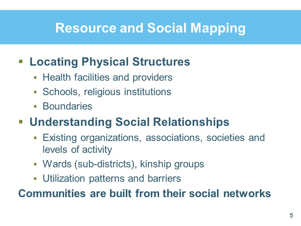 Resource and Social Mapping