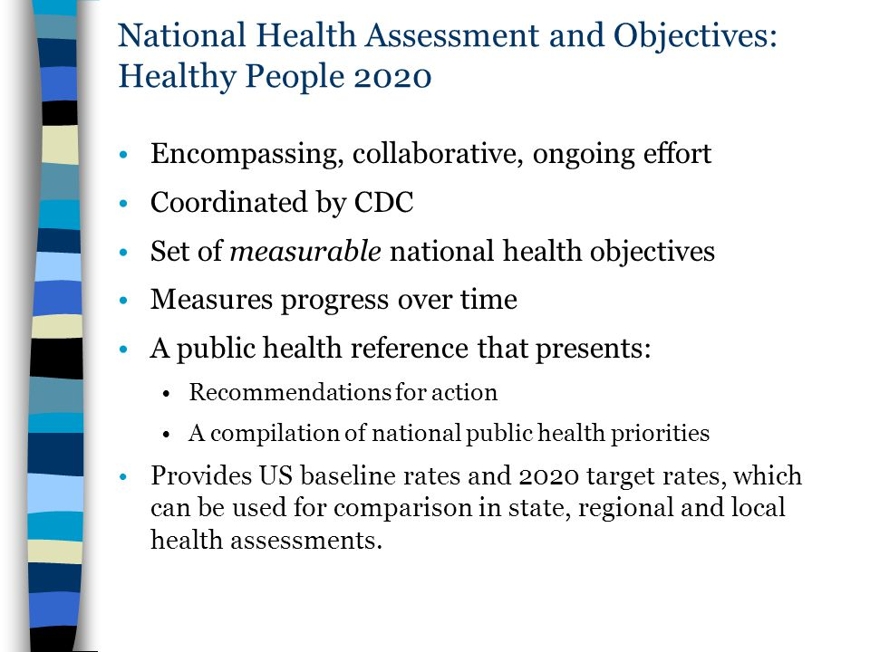 National Health Assessment and Objectives: Healthy People 2020