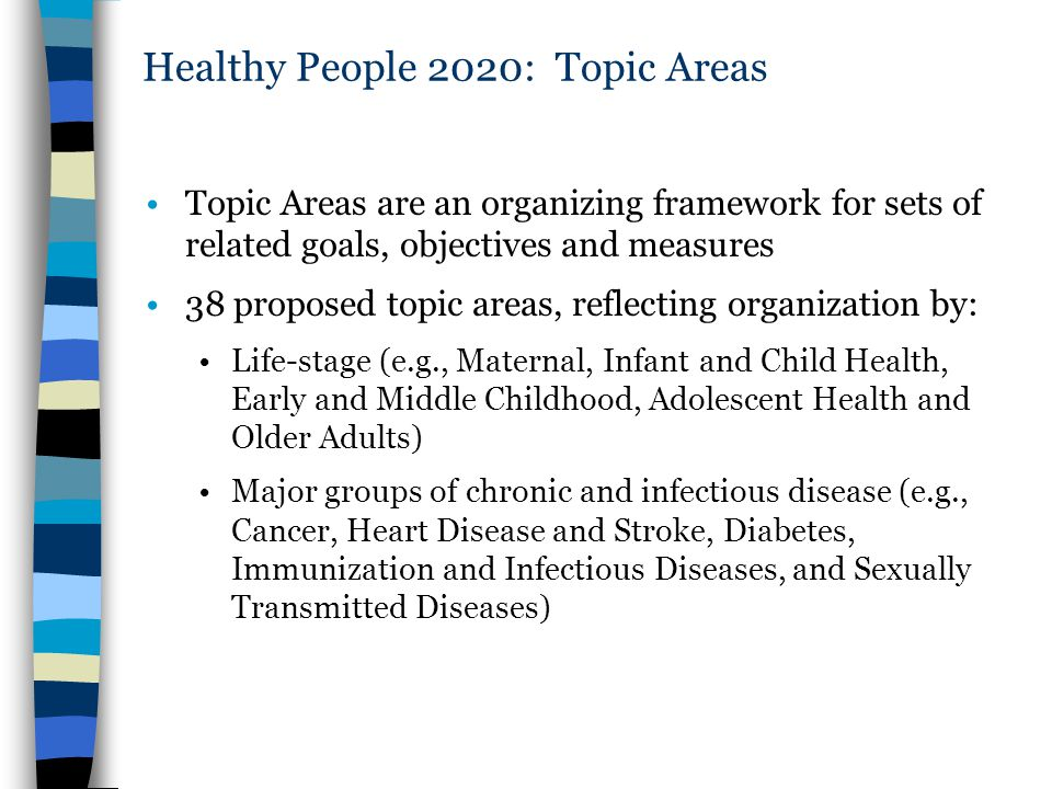 Healthy People 2020: Topic Areas