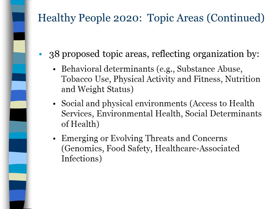 Healthy People 2020: Topic Areas (Continued)