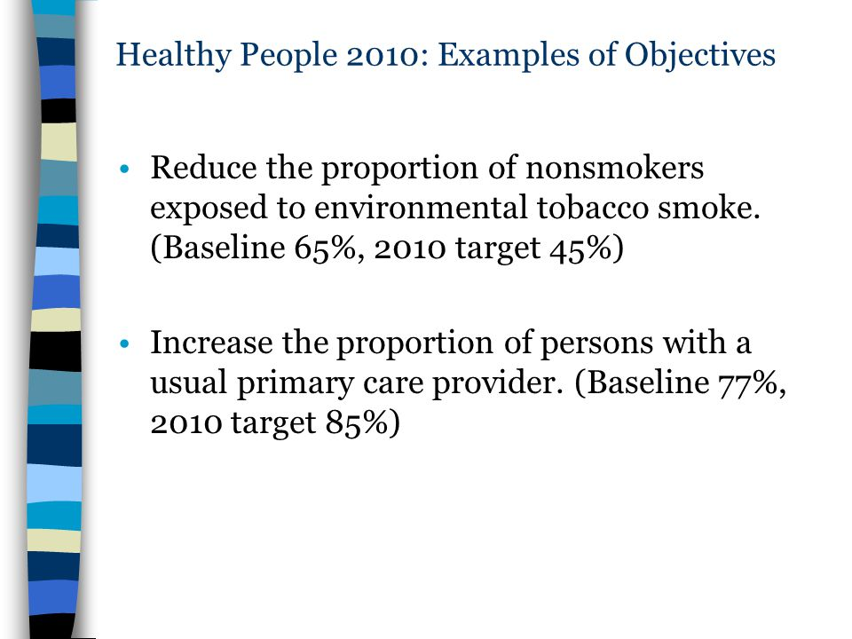 Healthy People 2010: Examples of Objectives