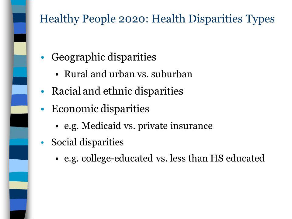 Healthy People 2020: Health Disparities Types