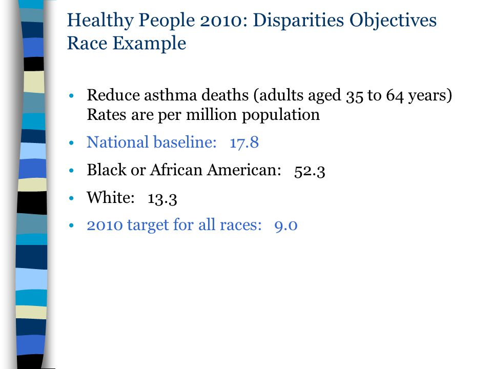 Healthy People 2010: Disparities Objectives Race Example