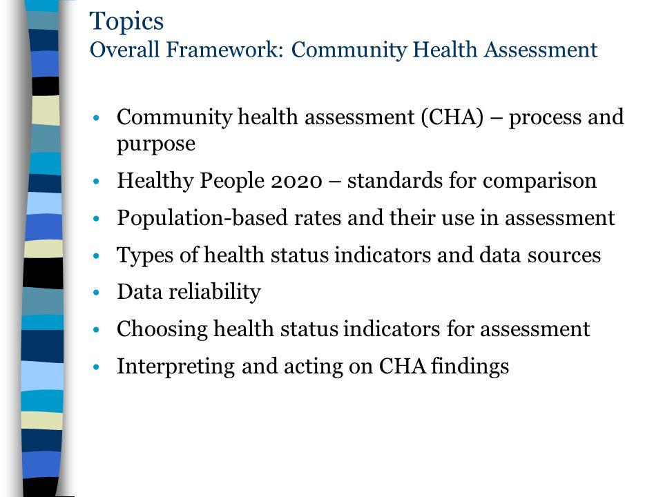 Topics Overall Framework: Community Health Assessment