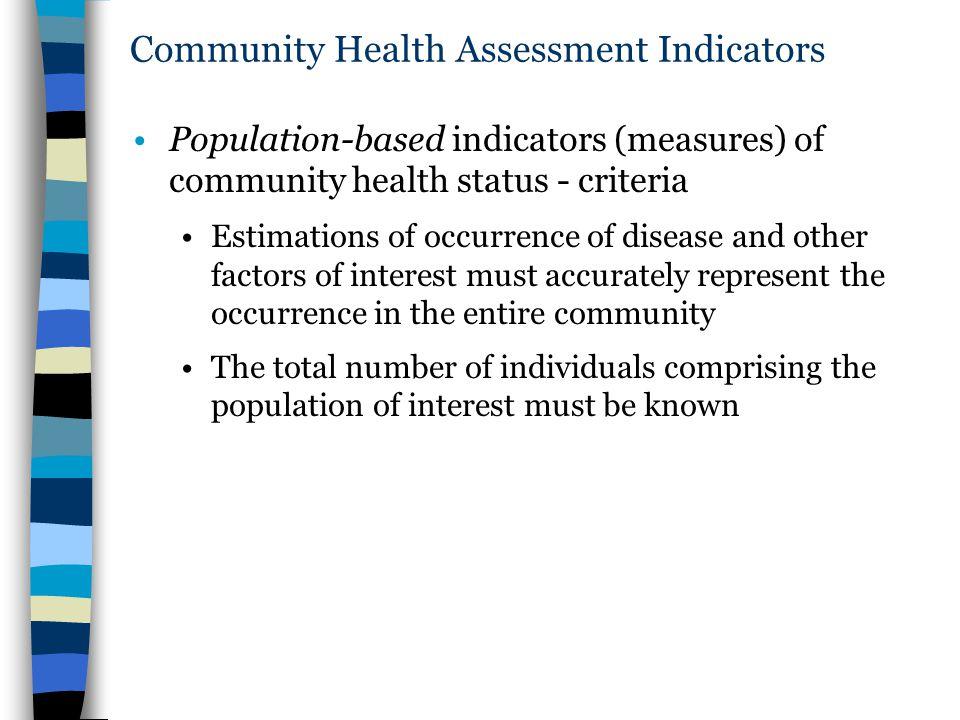 Community Health Assessment Indicators