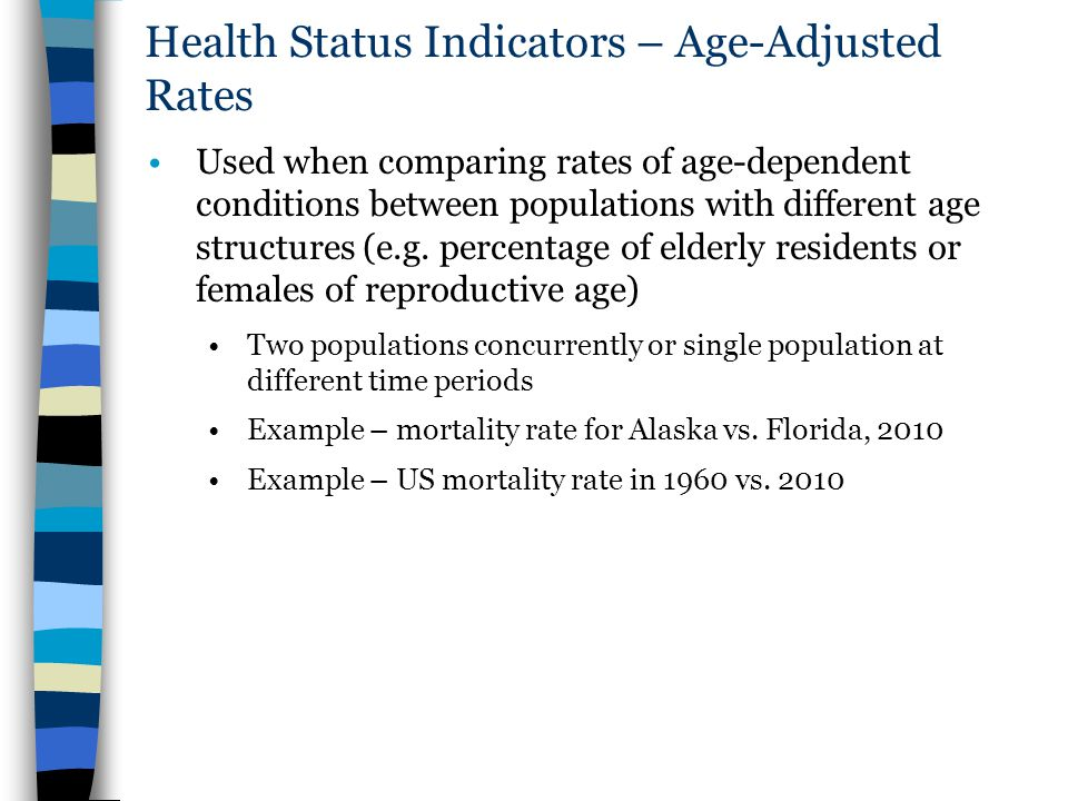 Health Status Indicators – Age-Adjusted Rates