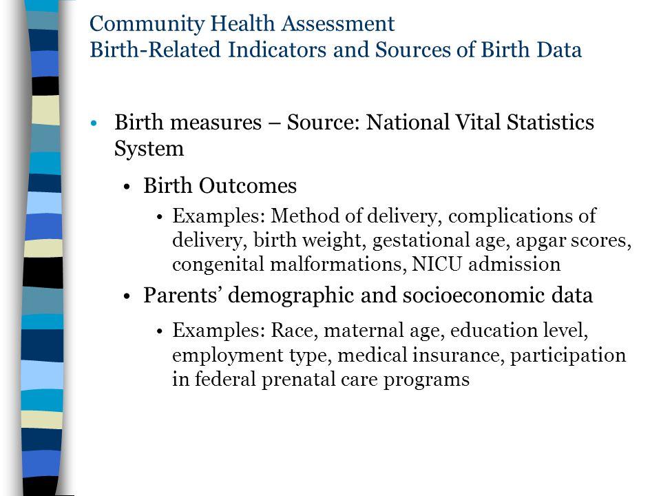Birth measures – Source: National Vital Statistics System