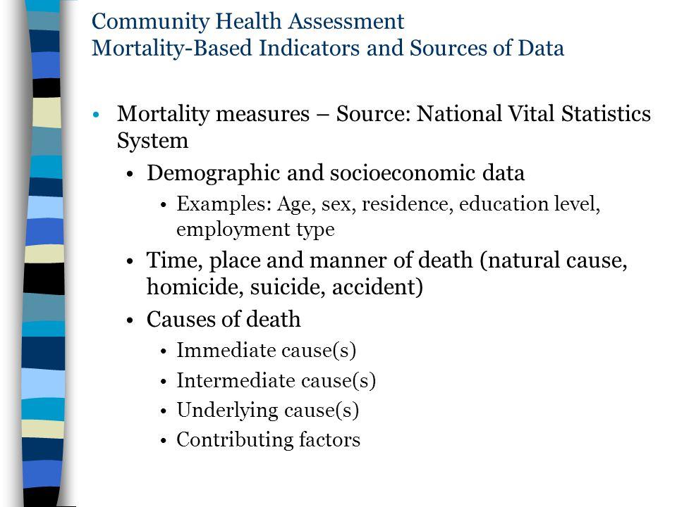 Mortality measures – Source: National Vital Statistics System