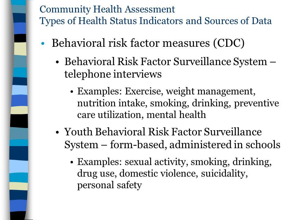 Behavioral risk factor measures (CDC)