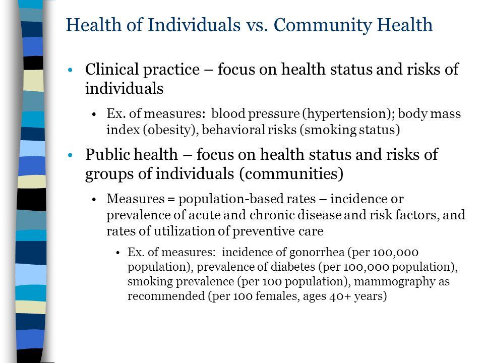 Health of Individuals vs. Community Health