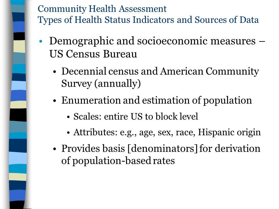 Demographic and socioeconomic measures – US Census Bureau