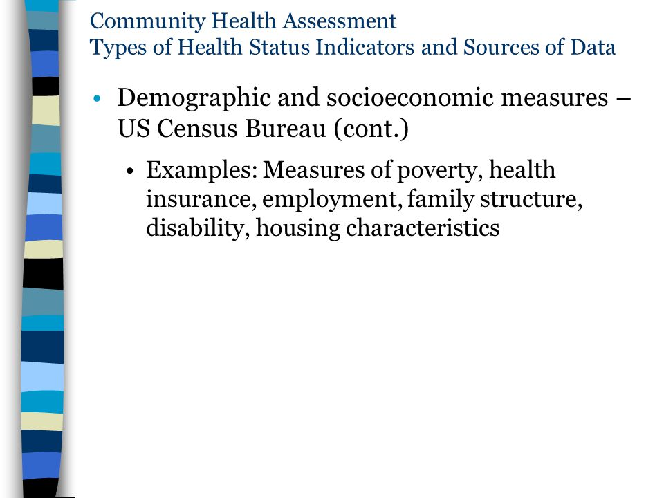 Demographic and socioeconomic measures – US Census Bureau (cont.)