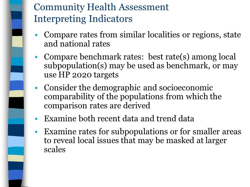 Community Health Assessment Interpreting Indicators