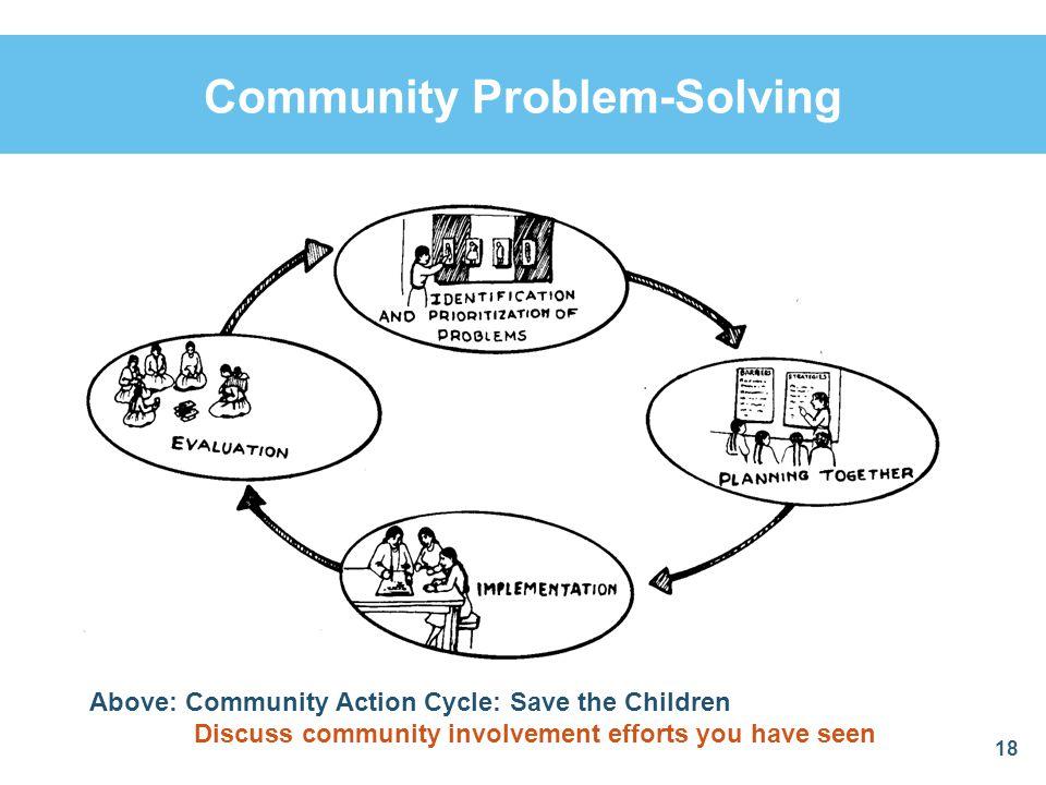 Community Problem-Solving