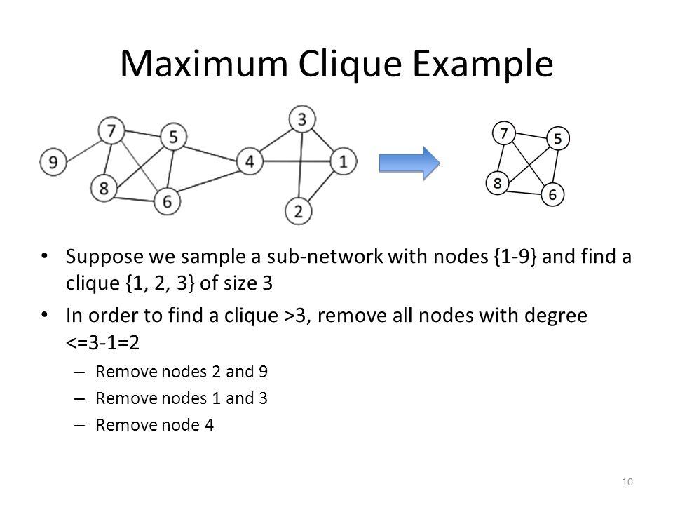 Maximum Clique Example