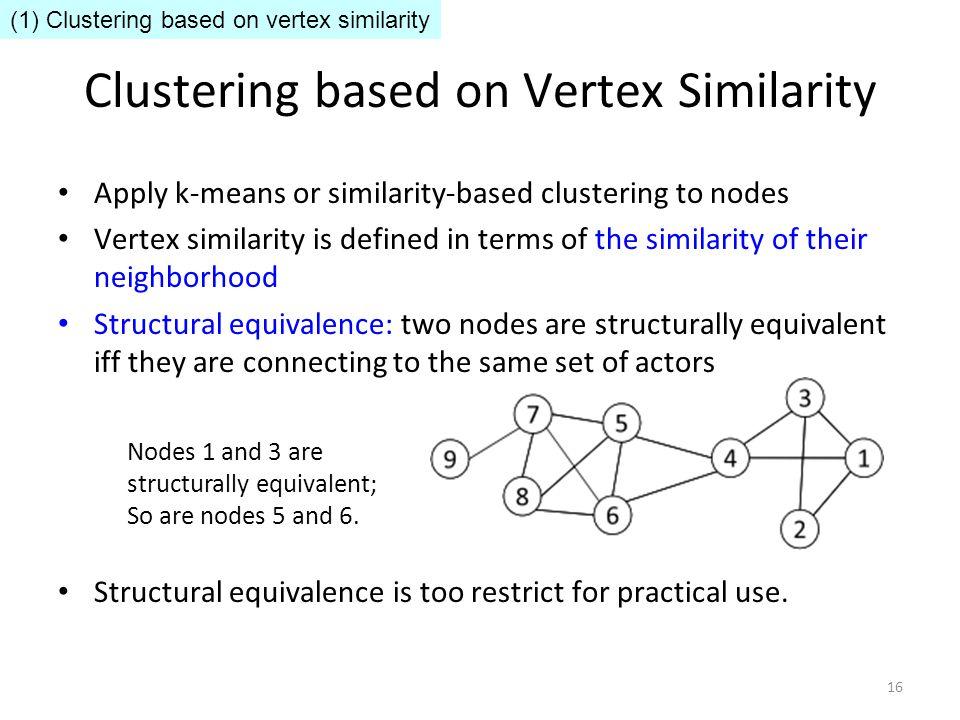 Clustering based on Vertex Similarity