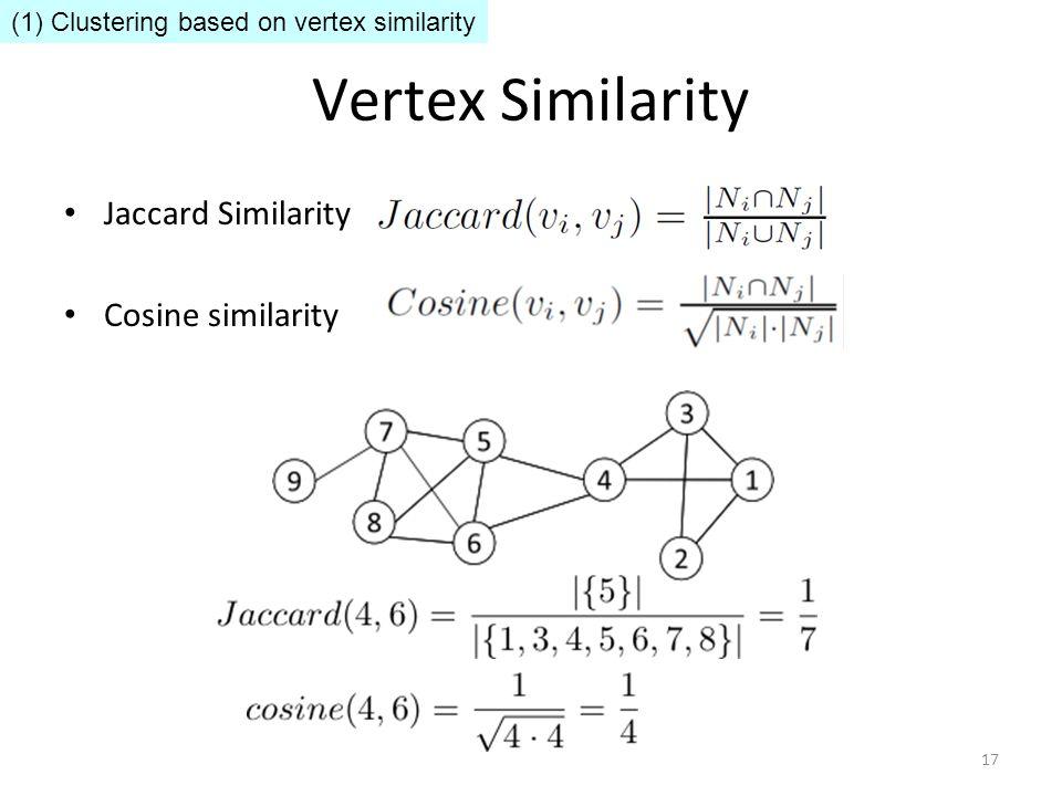 Vertex Similarity Jaccard Similarity Cosine similarity