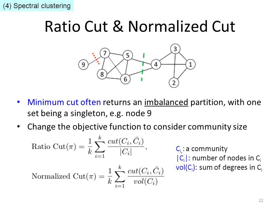 Ratio Cut & Normalized Cut