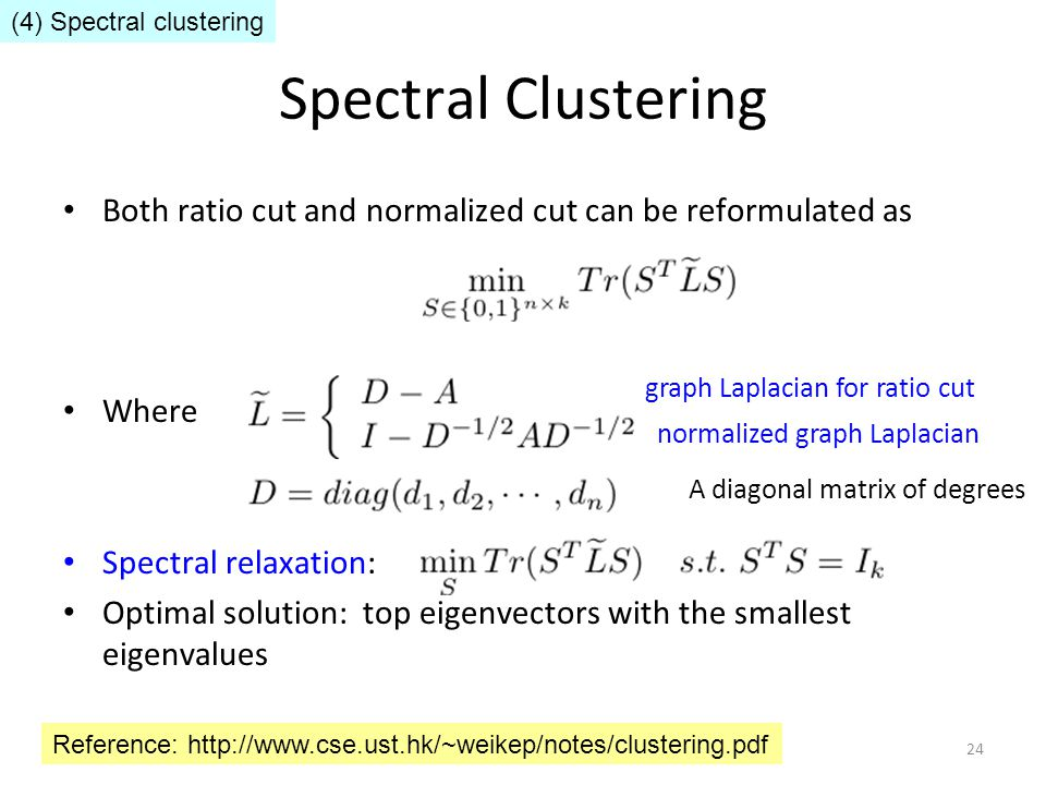 (4) Spectral clustering