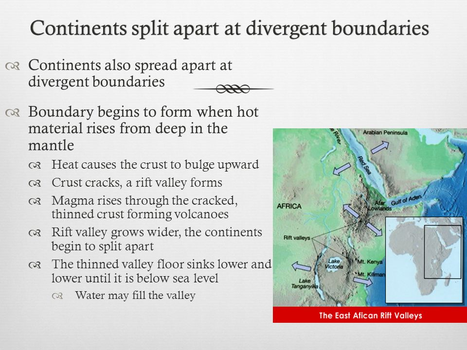 Continents split apart at divergent boundaries