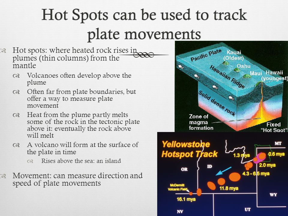 Hot Spots can be used to track plate movements