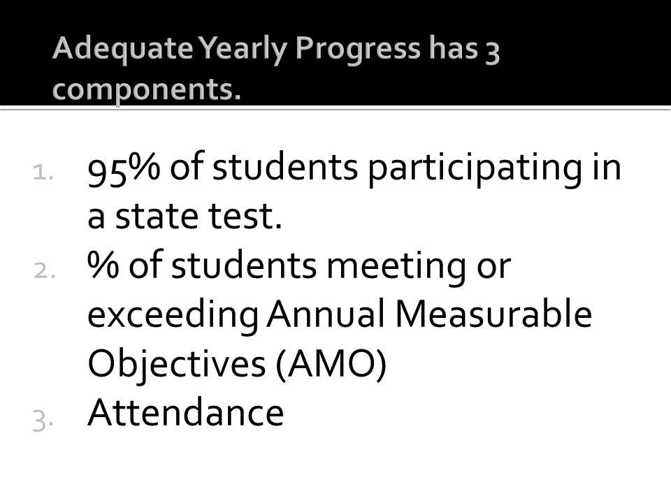 Adequate Yearly Progress has 3 components.