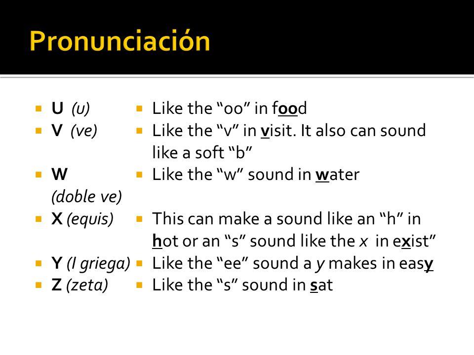 Pronunciación U (u) V (ve) W (doble ve) X (equis) Y (I griega)