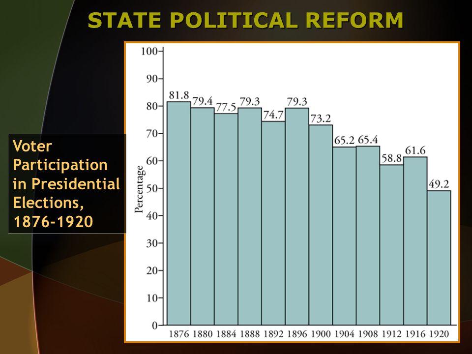STATE POLITICAL REFORM