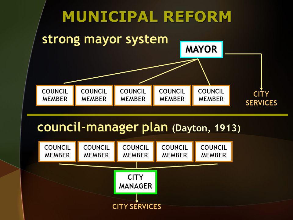 MUNICIPAL REFORM strong mayor system