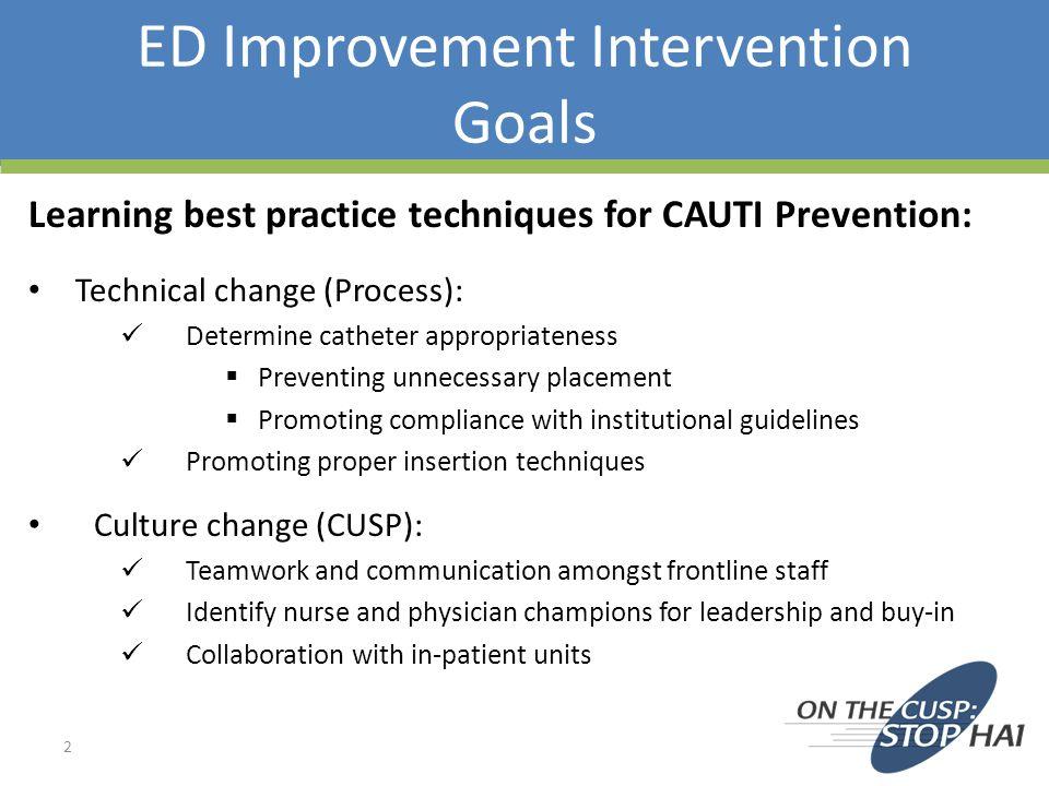 ED Improvement Intervention Goals