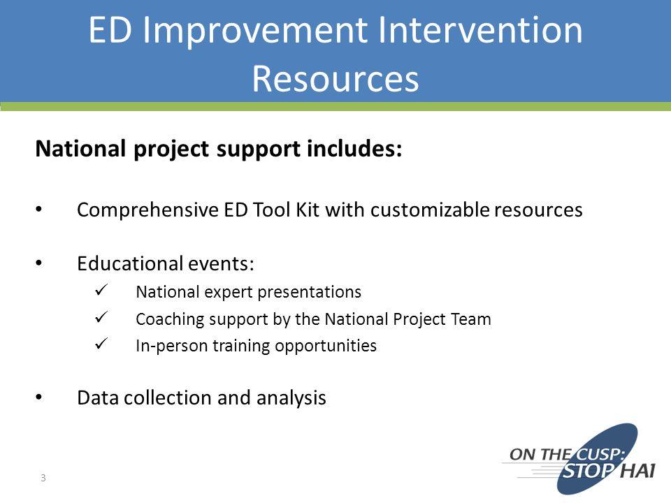 ED Improvement Intervention Resources