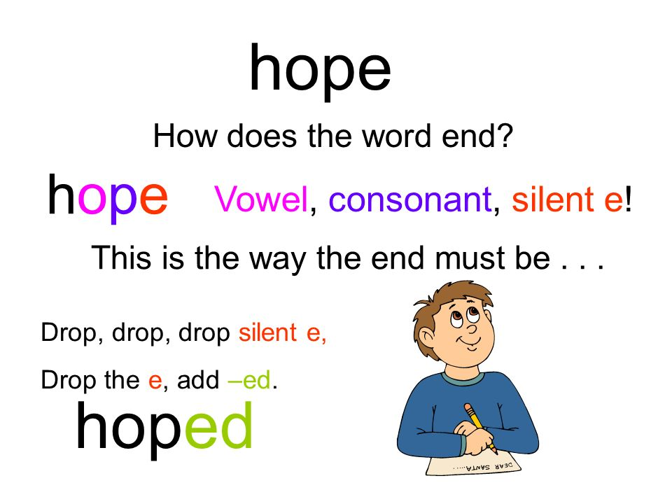 hope hoped hope Vowel, consonant, silent e! How does the word end