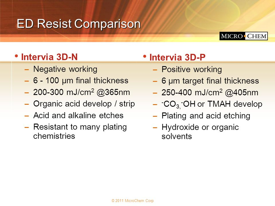 ED Resist Comparison Intervia 3D-N Intervia 3D-P Negative working