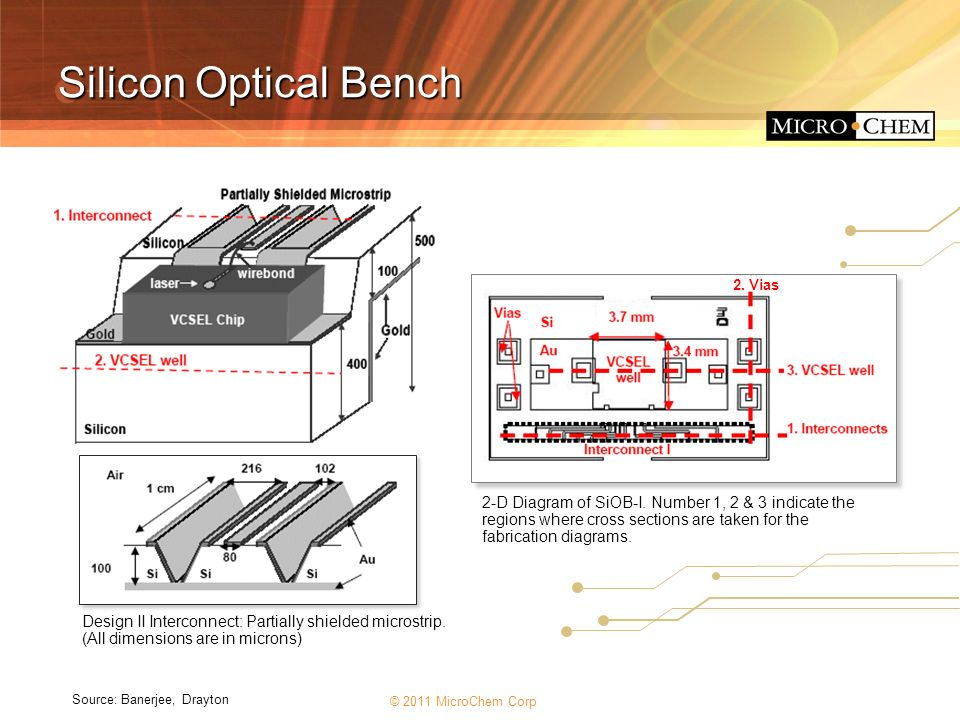 Silicon Optical Bench 2. Vias.
