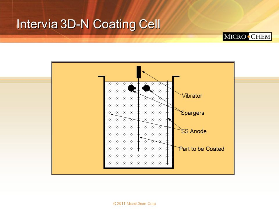 Intervia 3D-N Coating Cell
