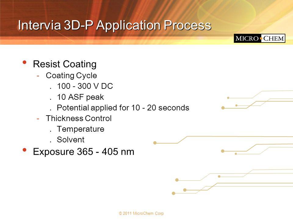 Intervia 3D-P Application Process
