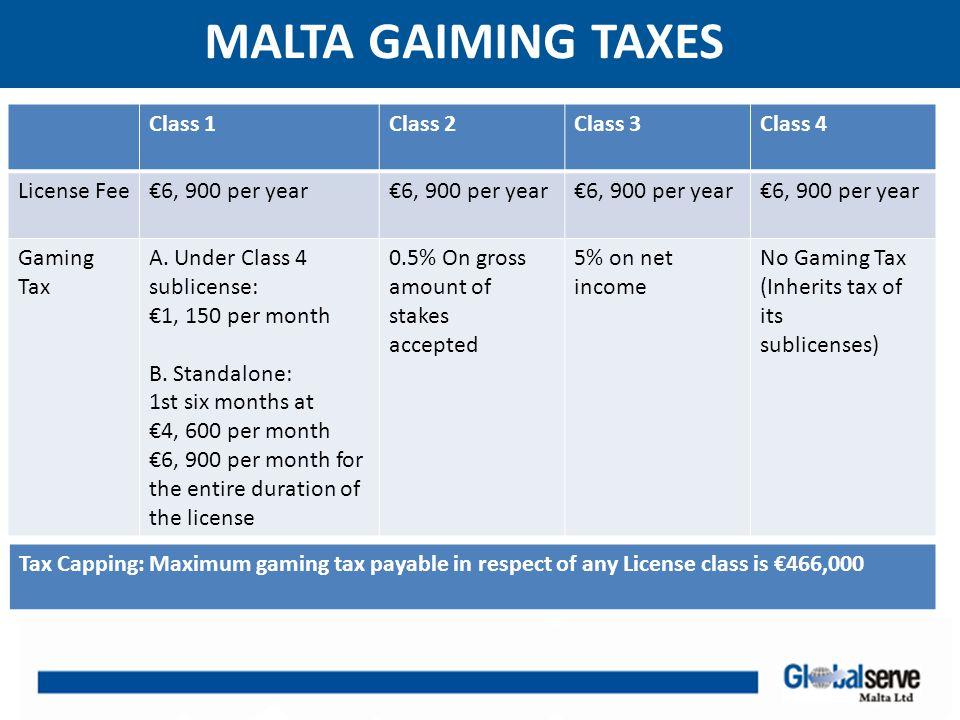 MALTA GAIMING TAXES Class 1 Class 2 Class 3 Class 4 License Fee