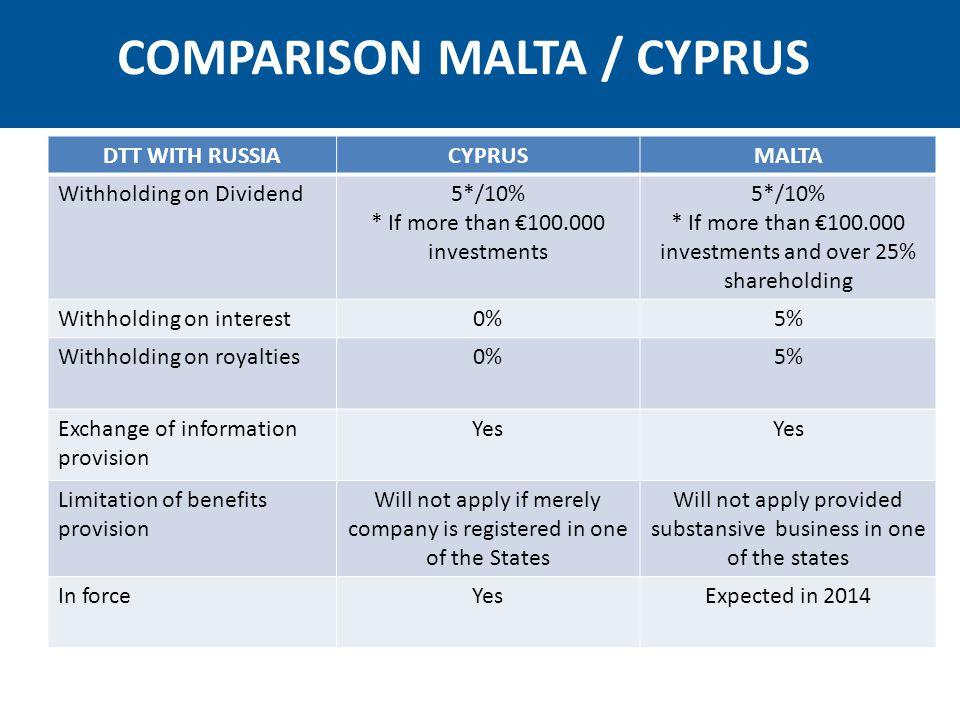 COMPARISON MALTA / CYPRUS