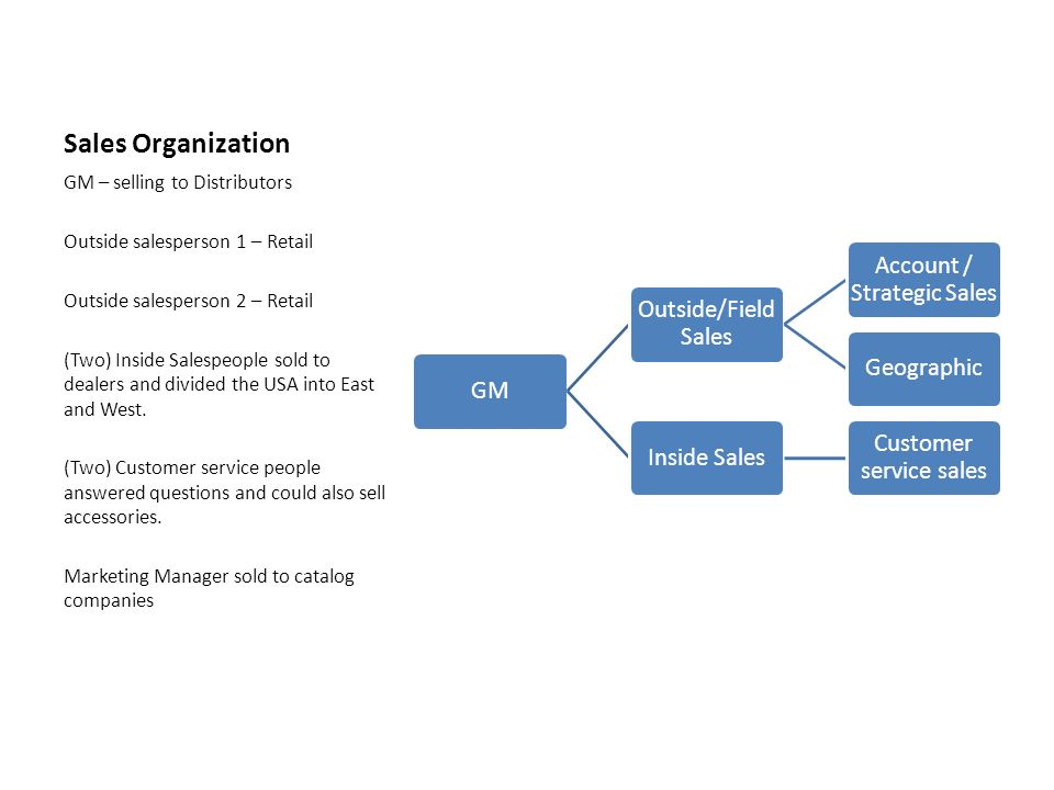 Sales Organization GM – selling to Distributors