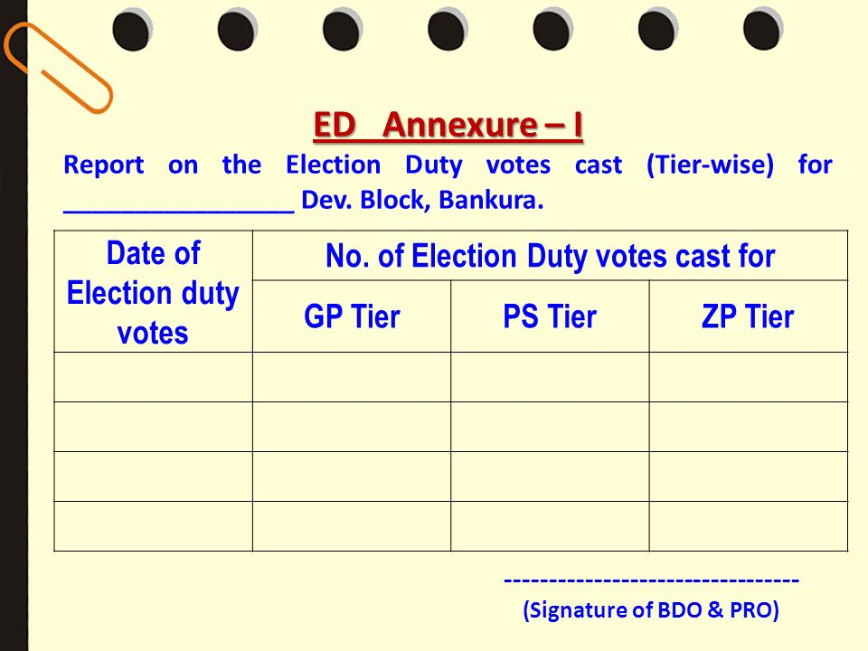 ED Annexure – I Date of Election duty votes
