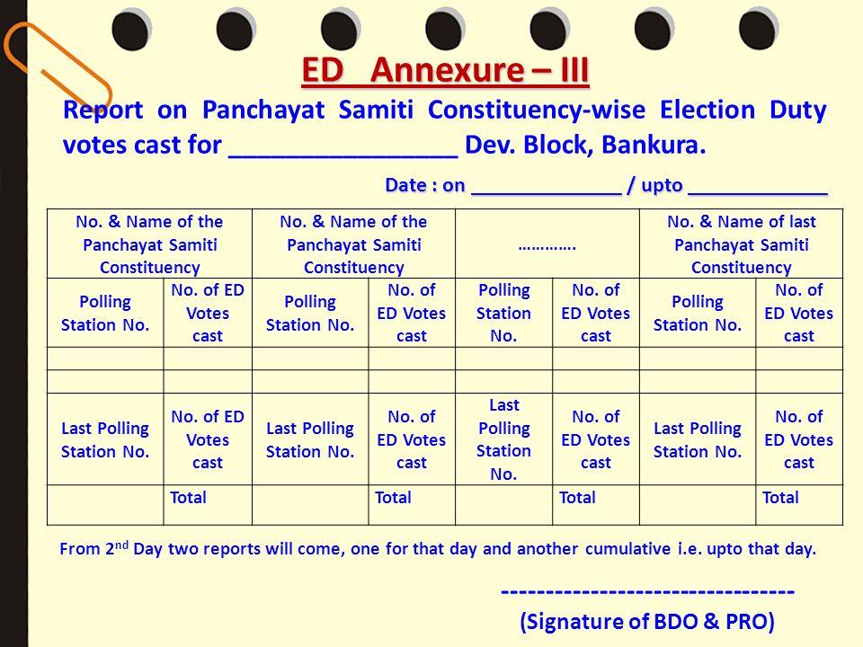 ED Annexure – IIIReport on Panchayat Samiti Constituency-wise Election Duty votes cast for ________________ Dev. Block, Bankura.