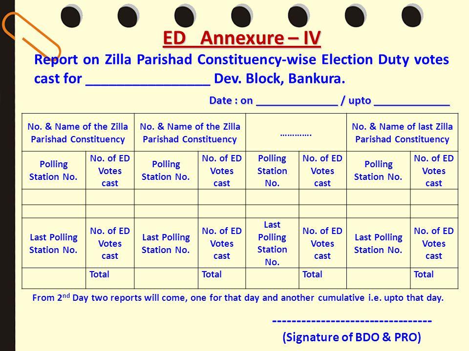 ED Annexure – IVReport on Zilla Parishad Constituency-wise Election Duty votes cast for ________________ Dev. Block, Bankura.