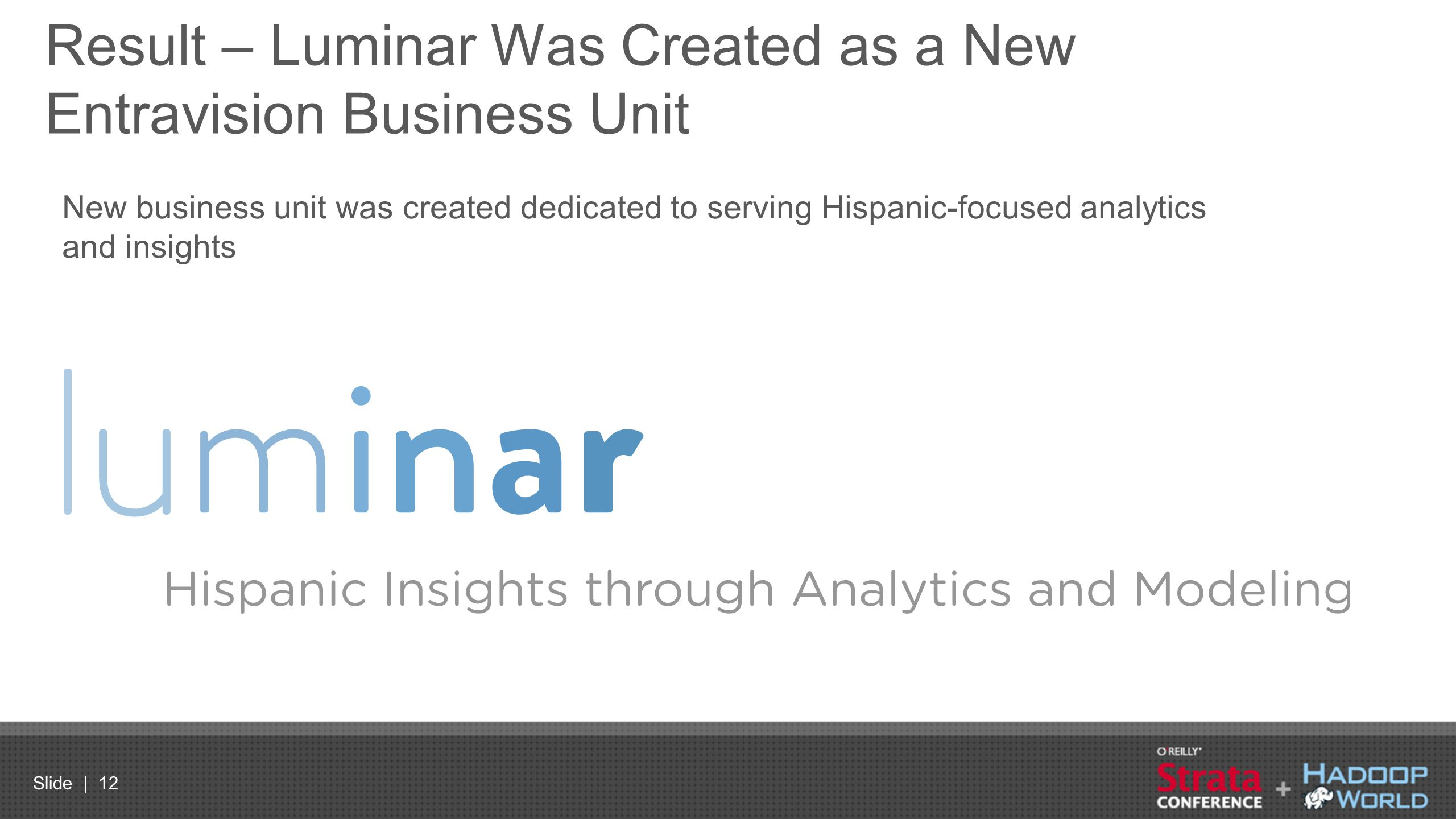 Result – Luminar Was Created as a New Entravision Business Unit
