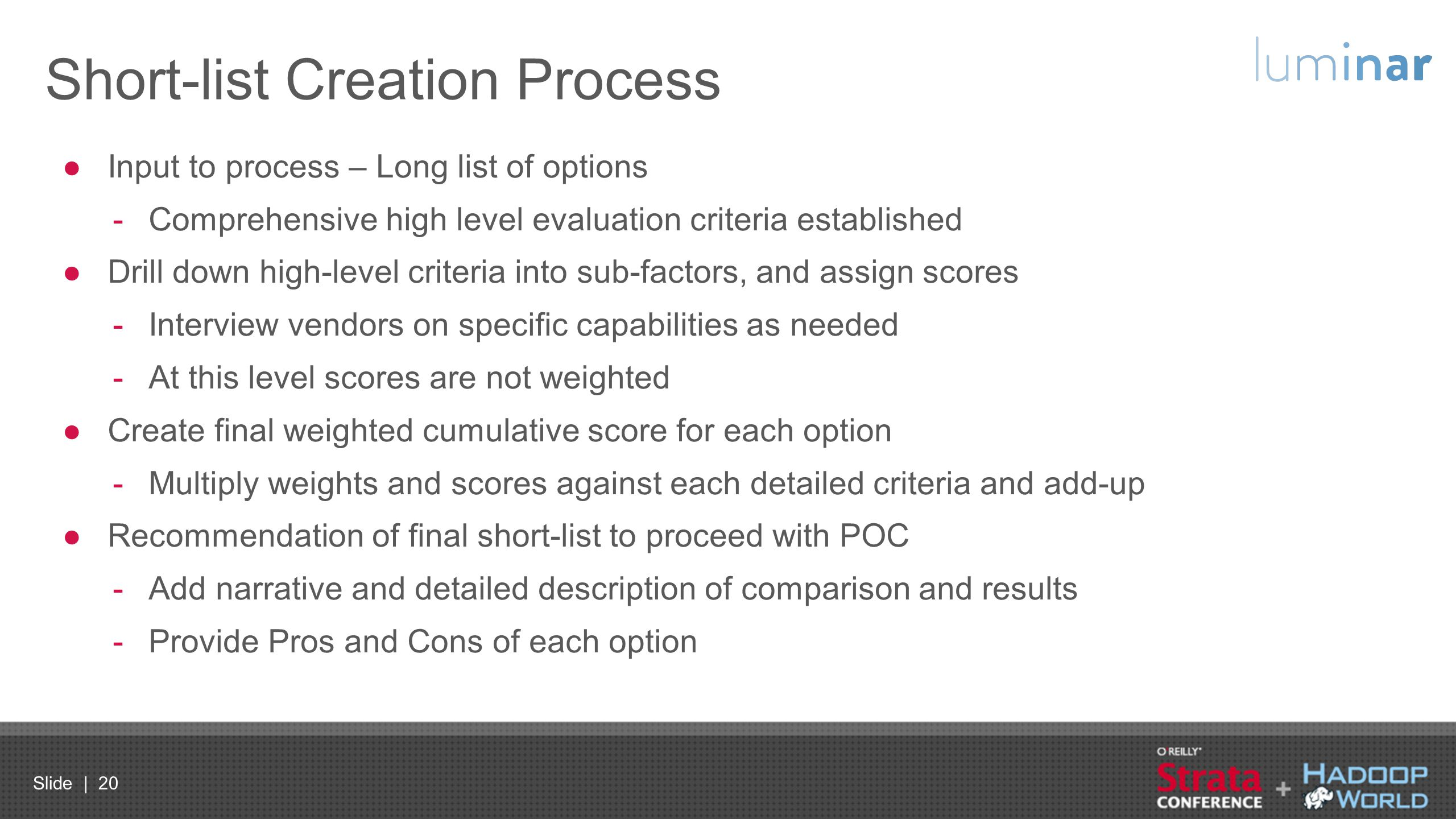 Short-list Creation Process