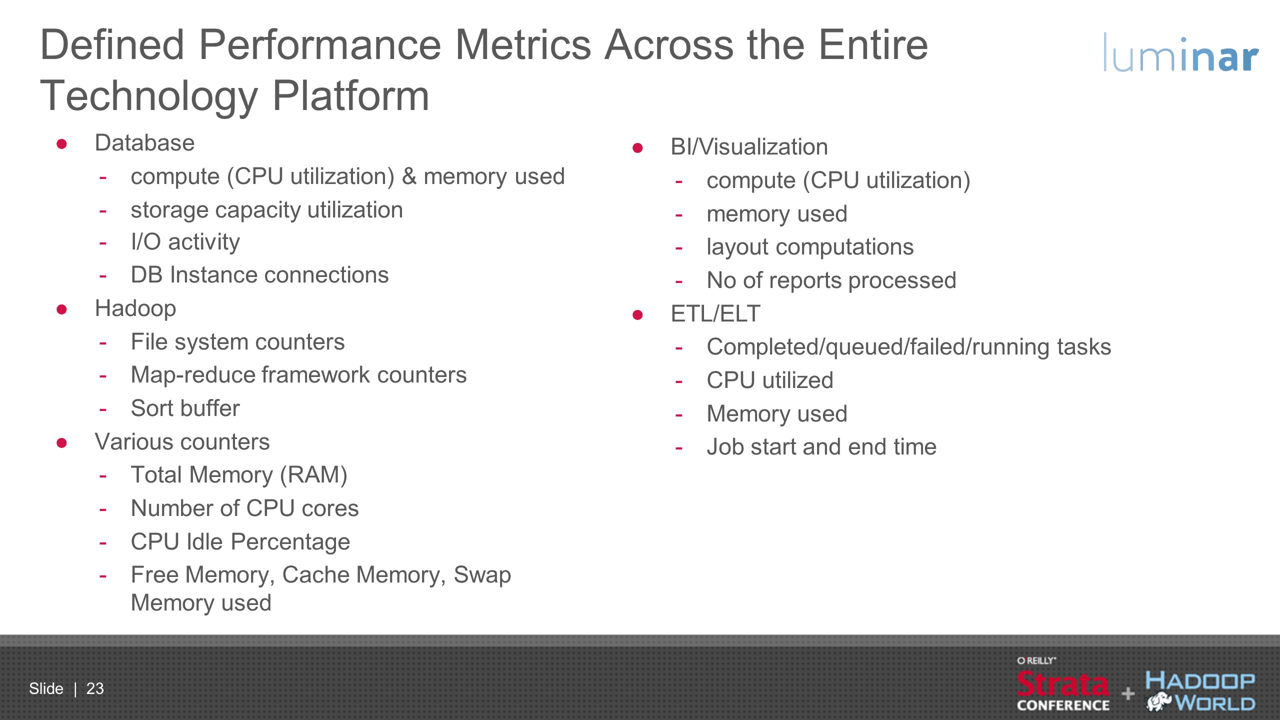 Defined Performance Metrics Across the Entire Technology Platform