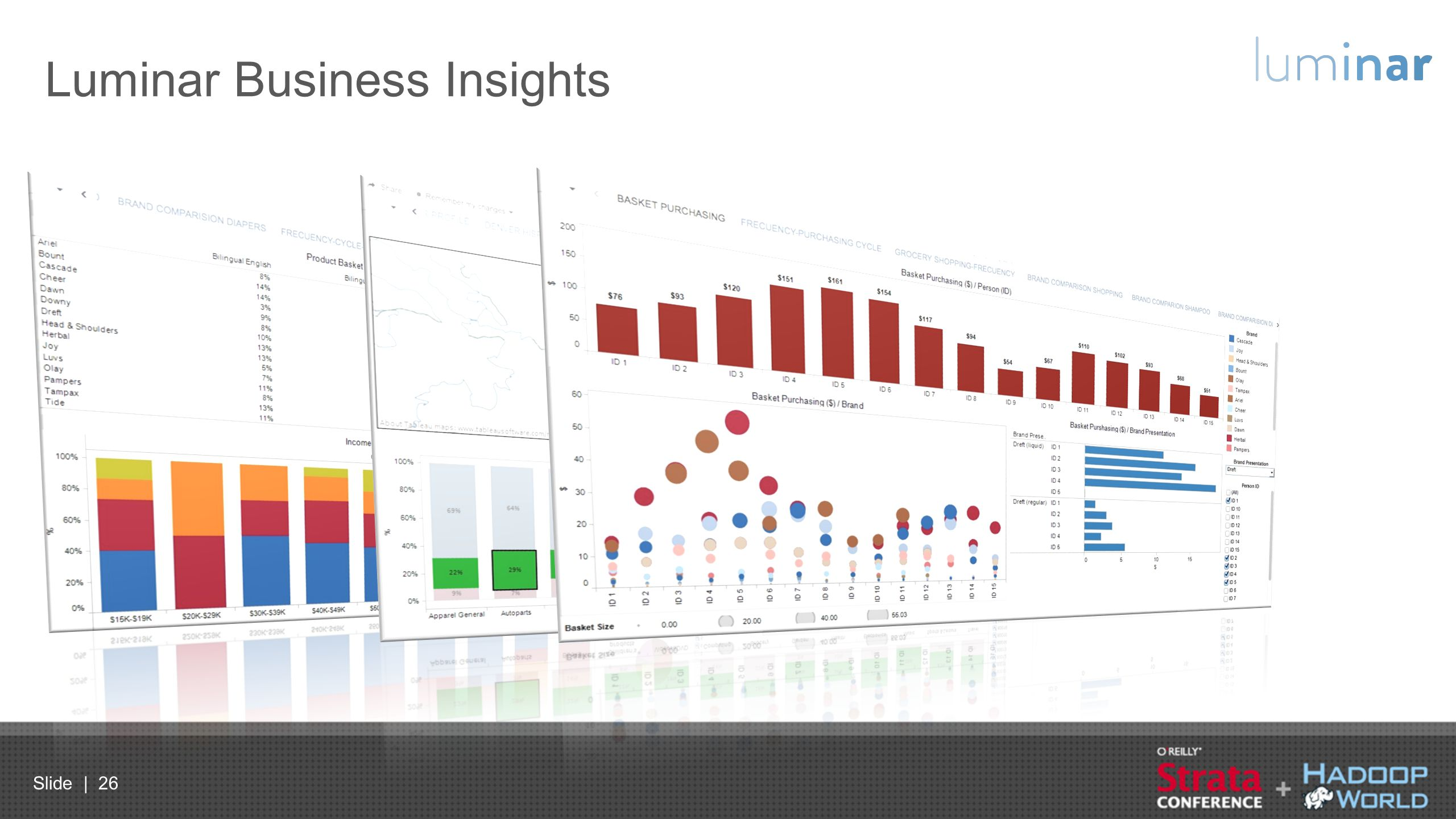Luminar Business Insights
