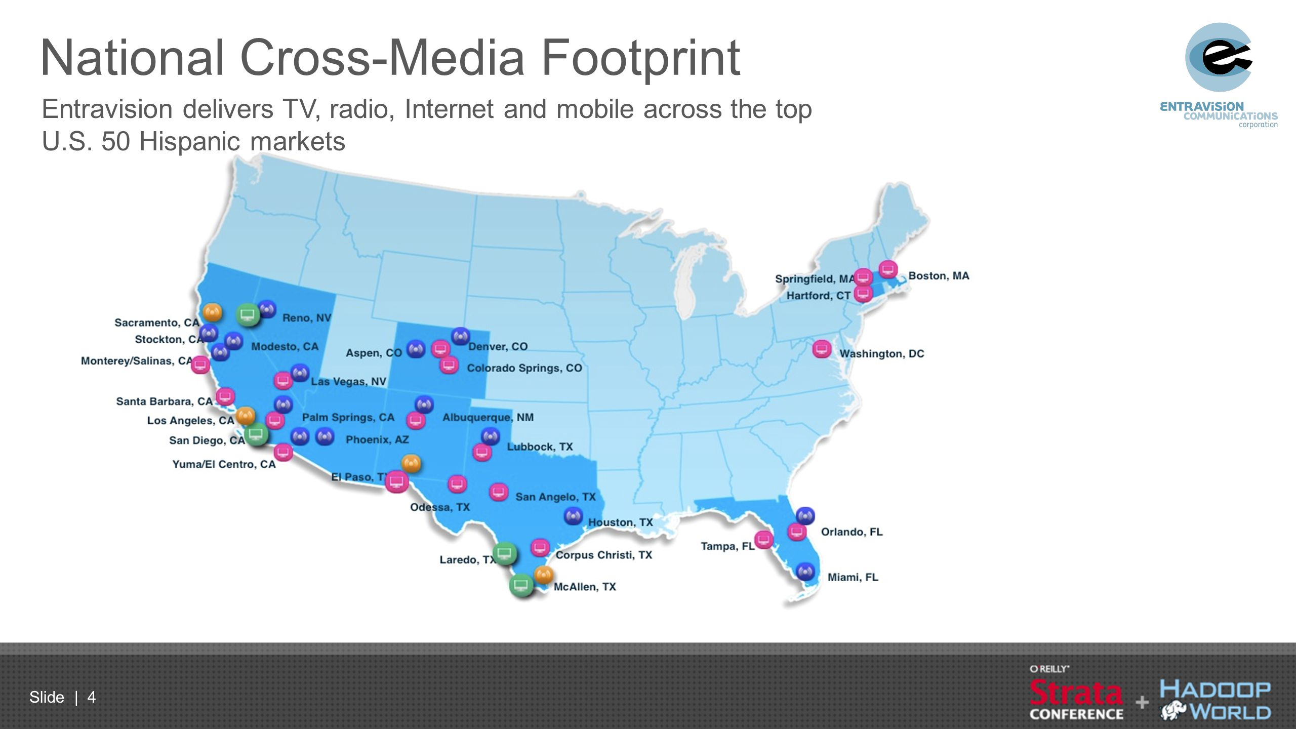 National Cross-Media Footprint