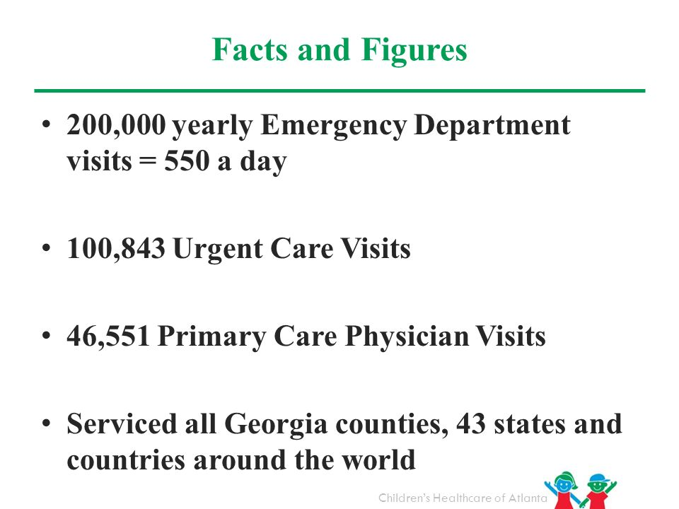 Facts and Figures 200,000 yearly Emergency Department visits = 550 a day. 100,843 Urgent Care Visits.