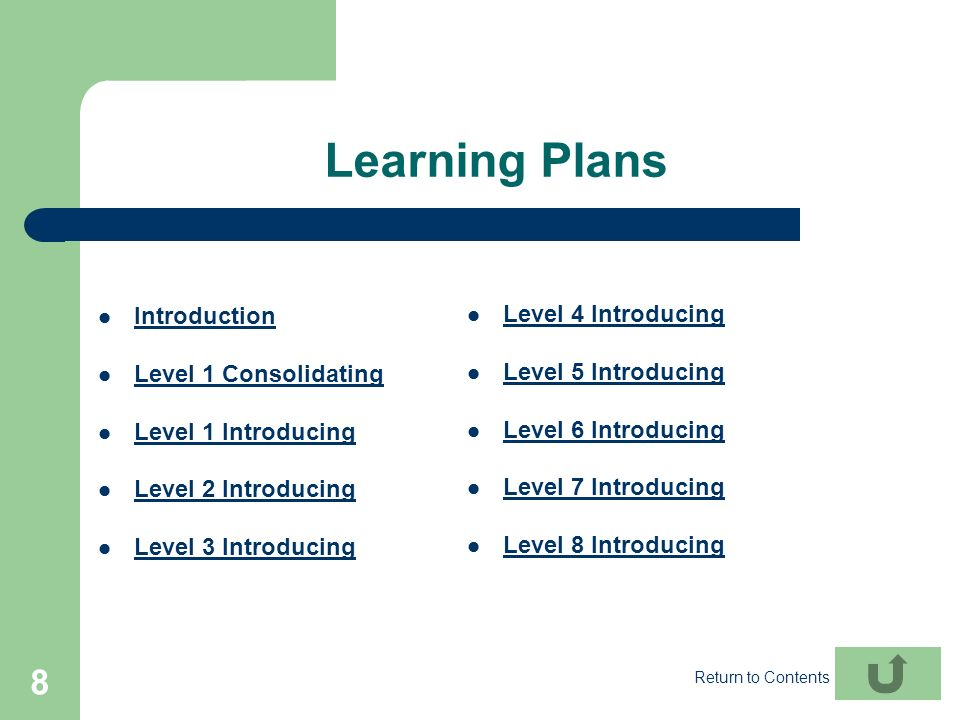 Learning Plans Introduction Level 4 Introducing Level 1 Consolidating
